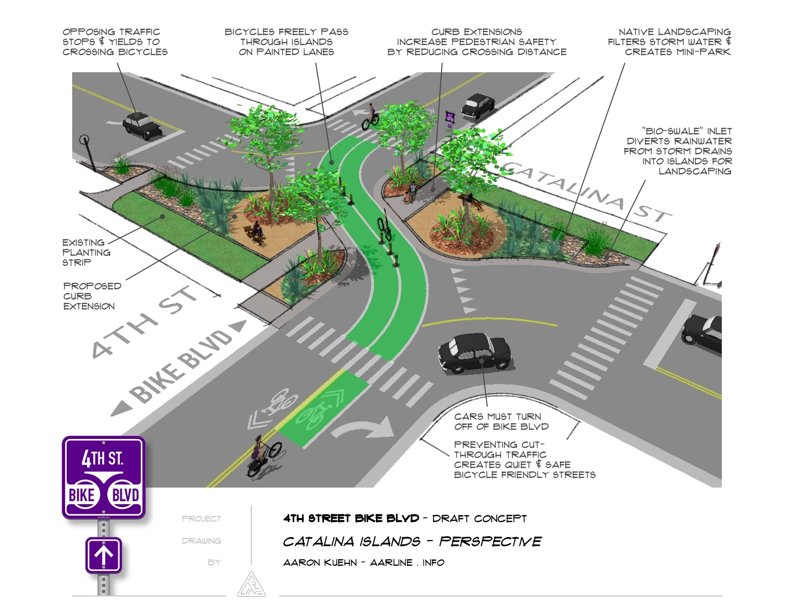 A tale of two bicycle boulevards los angeles eco village for Concept design and planning